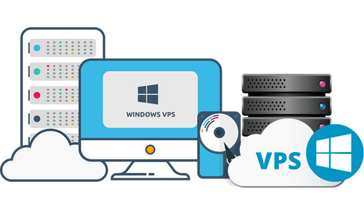The Conflict Towards Windows VPS